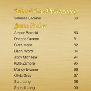 Vanquish Magazine – IBMS Costa Rica – Part 5 – Ashleigh Claire 2