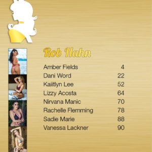 Vanquish Magazine - IBMS Costa Rica - Part 15 - Amber Fields 1